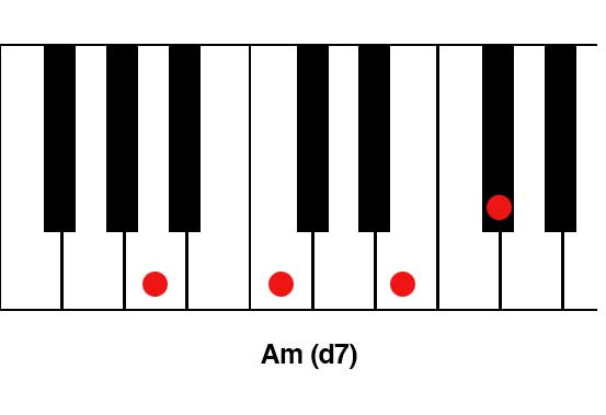 Am(d7)