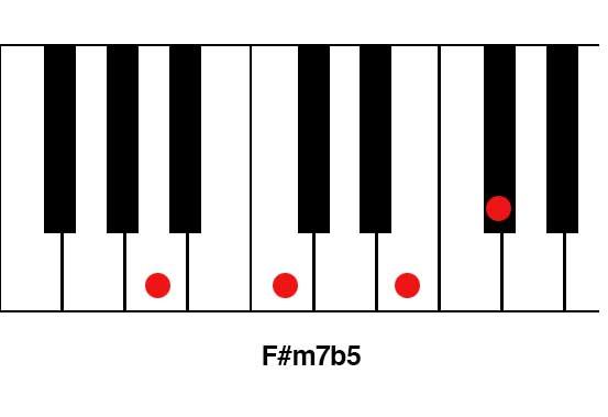 F#m7b5